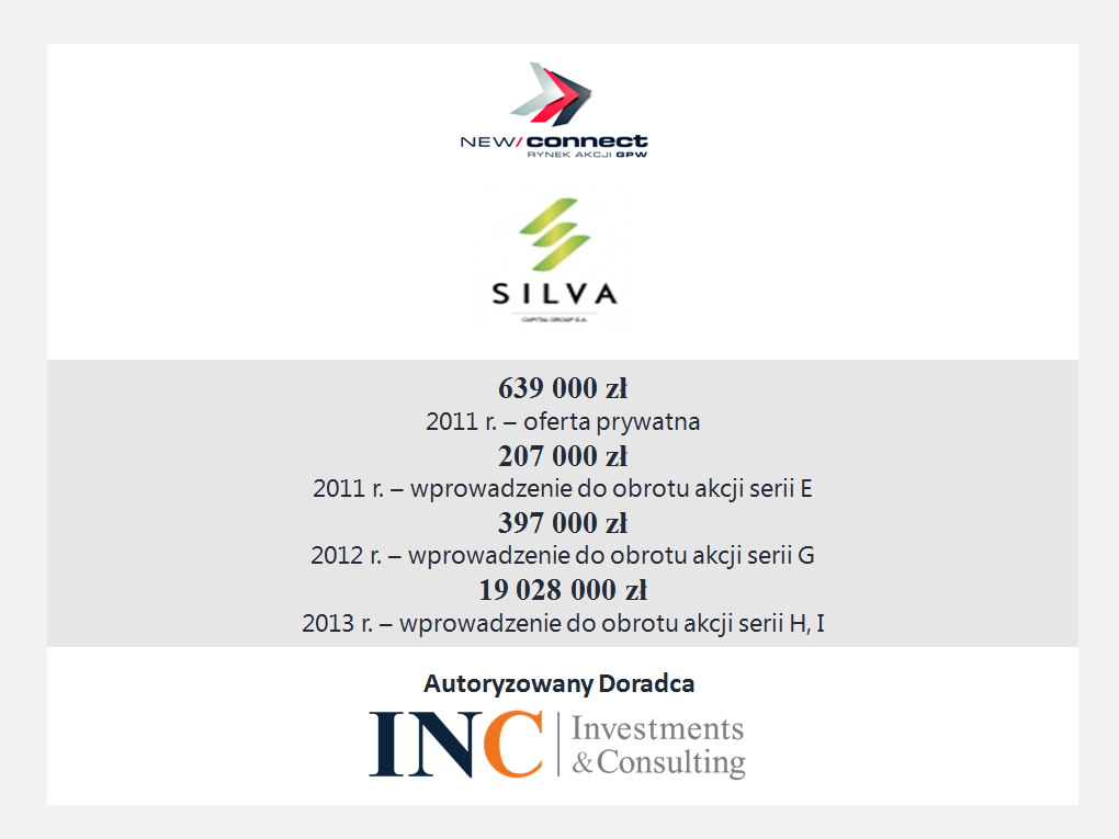 Silva Capital Group projekt INC